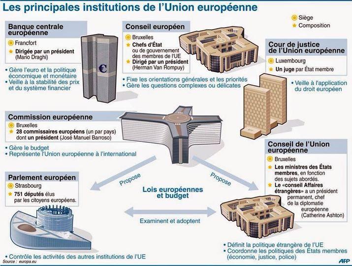 système_européen