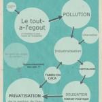 diagramme_logique_ecc-56359